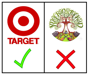 Correct: Target Logo. Incorrect: tree-shaped logo with many colors and hard to read text.